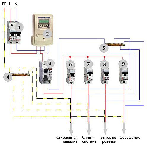 Схема электрощита